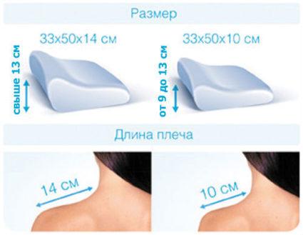Ортопедическая подушка при остеохондрозе - очень нужная и полезная вещь