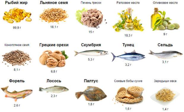 Содержание Омеги 3 в разных продуктах
