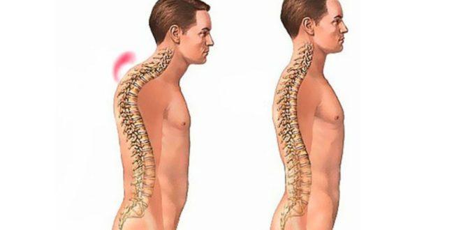 Болезни жкт и их симптомы и лечение