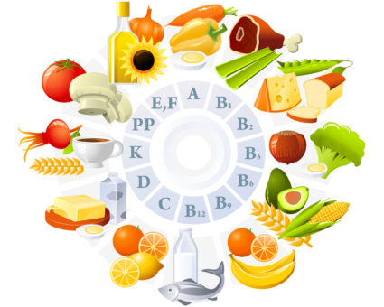 Полезное питание поможет выздороветь
