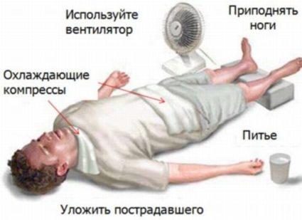 При травме головы вызовите скорую